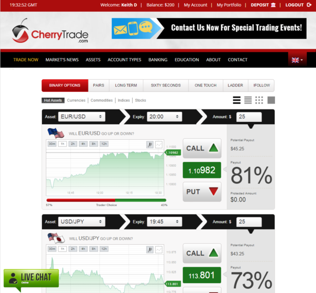 Binary options cherry trade