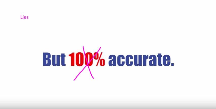 profit-replicator-app-accuracy