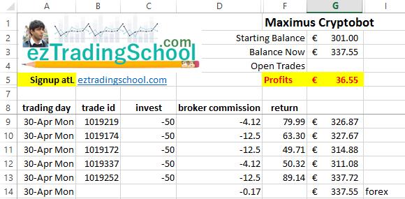maximus cryptobot trading result